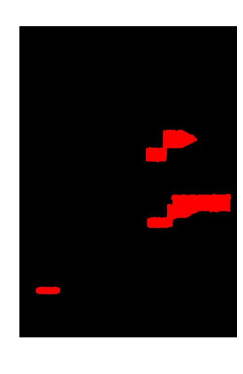Инструкция по эксплуатации трубопроводов